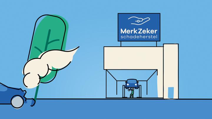 MERKZEKER SCHADEHERSTEL – Explanimation